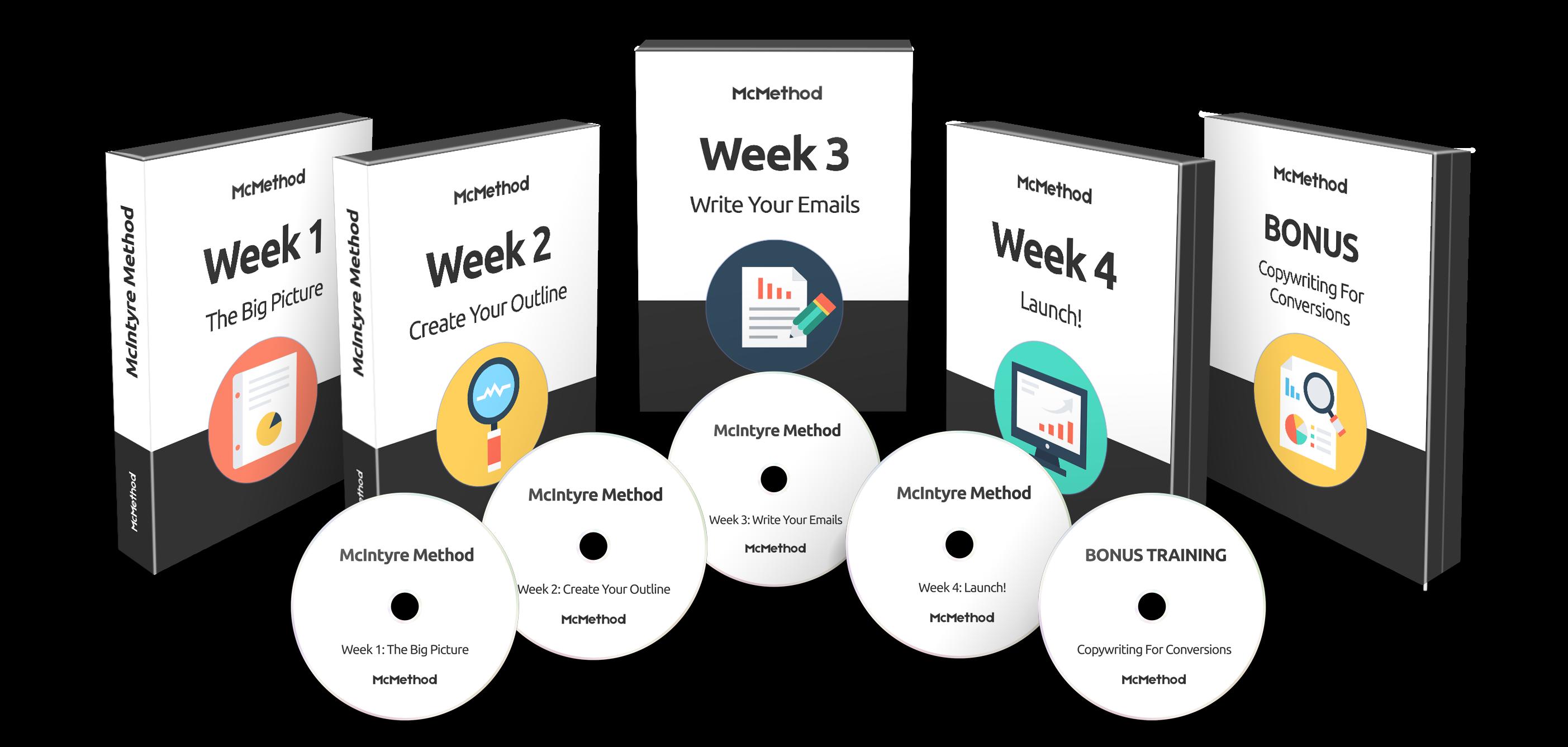 McIntyre Method – Email Copywriting Masterclass cover mcintyre method 3d transparent
